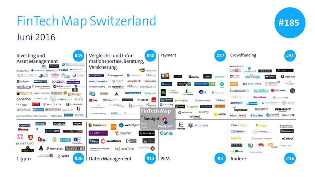 20160702_Fintech-Map-Switzerland_576