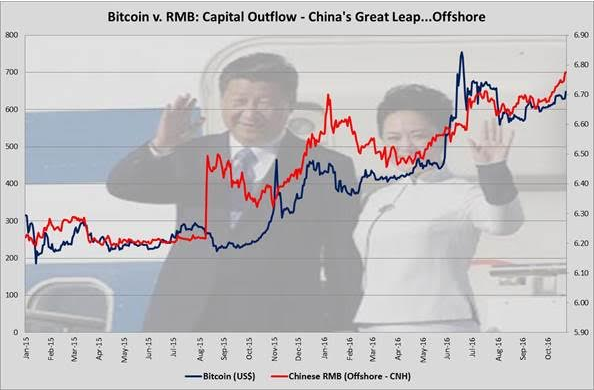 bitcoin-vs-rmb