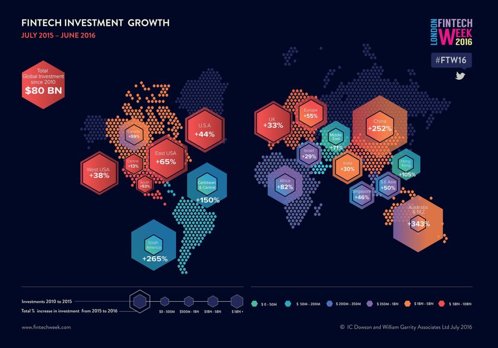 fintechweek-report