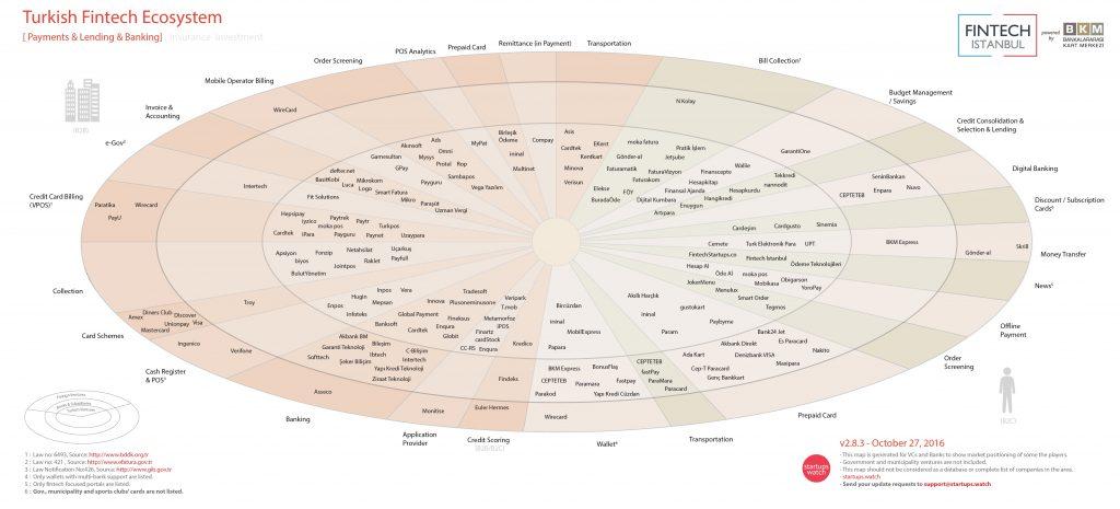 fintech-map-v2-8