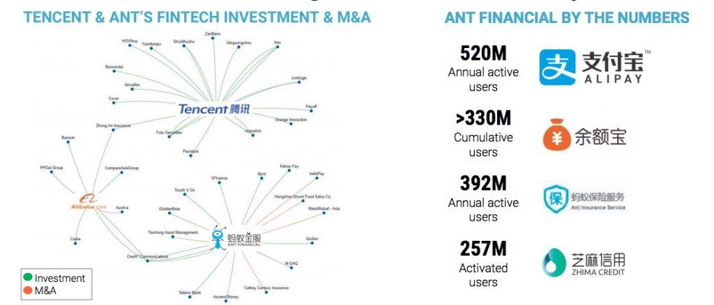 Rapor: FinTech'in 2018 rotası