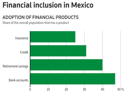 Bankacılık ve ödeme teknolojilerinde haftanın öne çıkan 5 gelişmesi