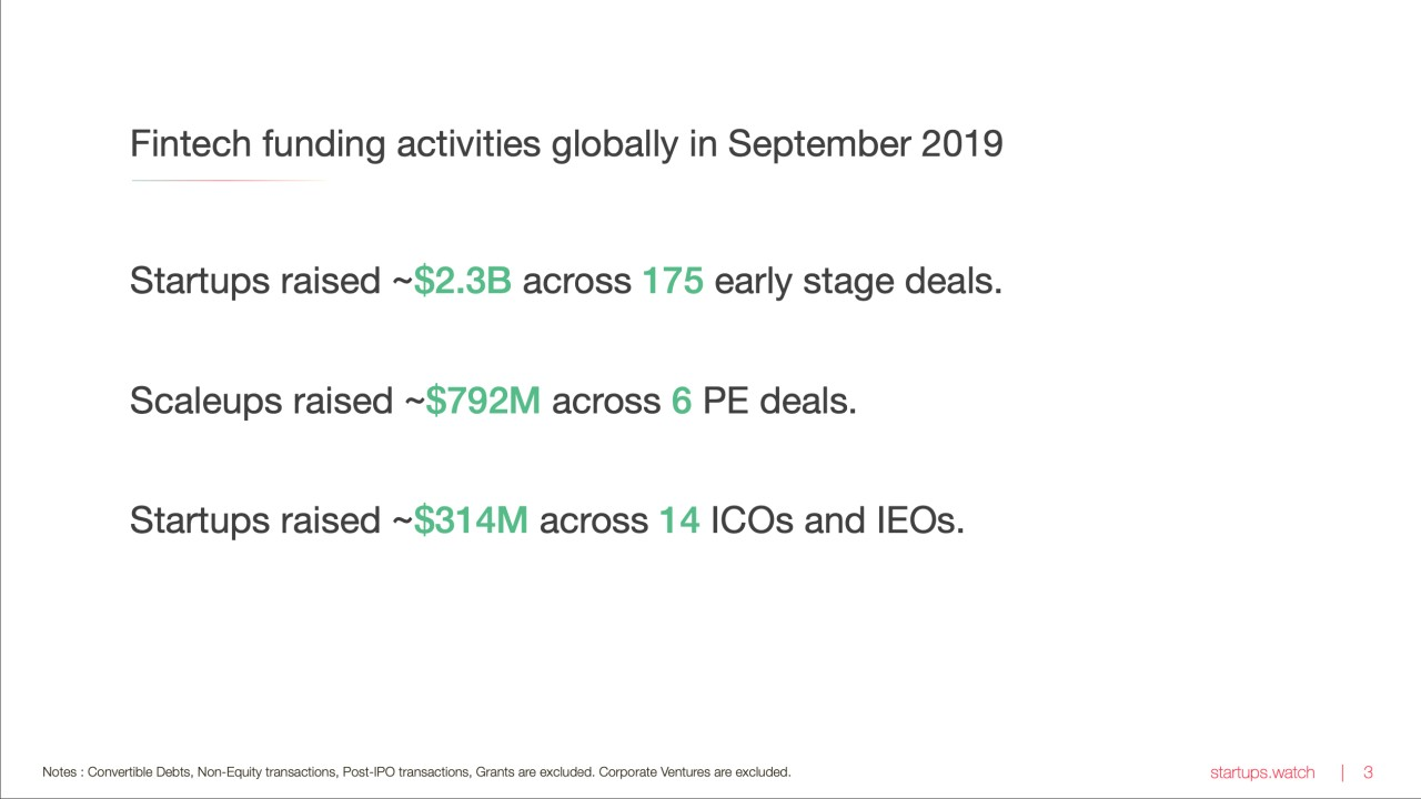 Küresel FinTech Karnesi - Eylül 2019