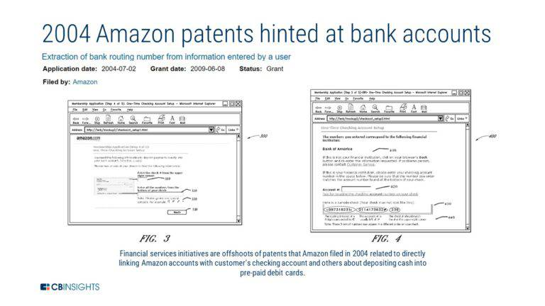 Rapor: Amazon'un Finansal İmparatorluğu