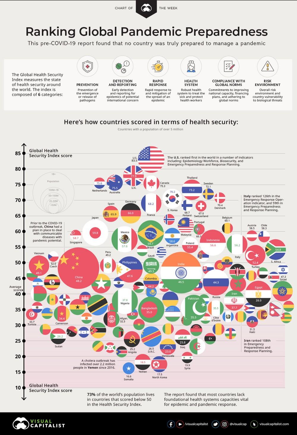 Pandemilerin Toplumsal Etkileri: Kültür ve Temel İhtiyaçların Rolü