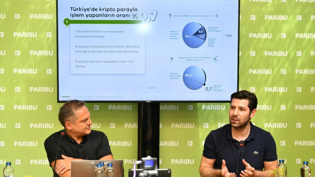 FinTech İstanbul – E-Posta Bülteni – 27 Temmuz 2020